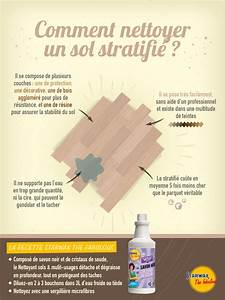 Comment nettoyer un sol stratifie starwax for Comment nettoyer un parquet stratifié