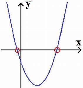 0 Stellen Berechnen : nullstellen quadratische funktion gleichung ~ Themetempest.com Abrechnung