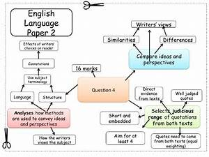 Compare Contrast Essay Topic Modern Communication Technology Essay Thesis Printing Nottingham Help Me  Write Ecology Dissertation Conclusion Les Miserables Essays also Information Technology Essay Topics New Year Resolutions Essay New Years Resolutions  Essay New  Hugh Gallagher College Essay