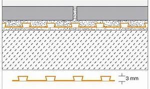 Dachgeschossausbau Kosten Pro M2 : fliesen kosten pro m2 abfluss reinigen mit hochdruckreiniger ~ Indierocktalk.com Haus und Dekorationen