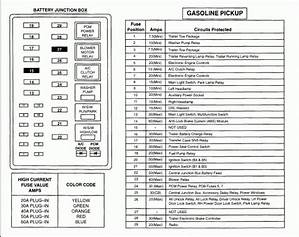 2011 Ford F350 Gas Fuse Box Diagram Nick Vulich Ollivier Pourriol Karin Gillespie 41478 Enotecaombrerosse It