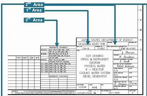 P U0026id Process Diagram  Piping  Symbol  Abbreviation  Equipment  Pump  Valve Standard Symbol  Know
