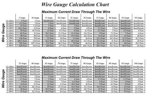 wire size chart house wiring wire size chart ireleast readingrat net