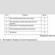 Scoring Rubric Of Reading Comprehension  Download Table