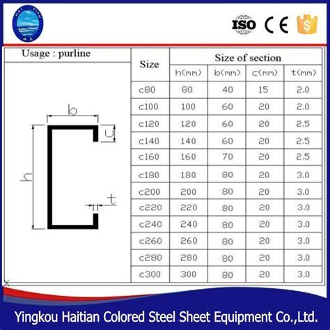 metal building materials c purlin c steel profile