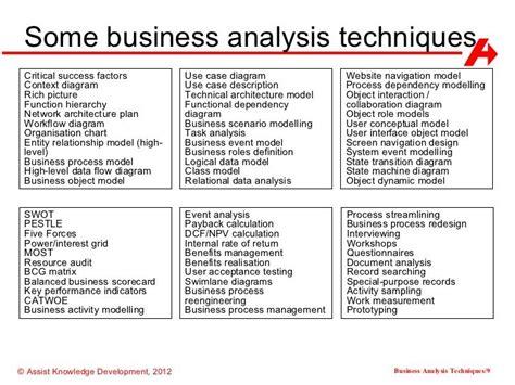 business analysis techniques critical success factors