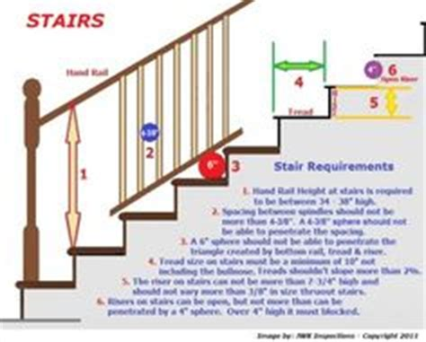 interior stair info cmhc includes handrail hight