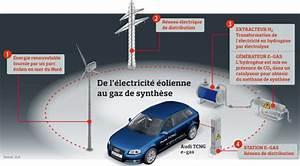 Voiture Gaz Naturel : audi et la voiture qui roule sur le vent ~ Medecine-chirurgie-esthetiques.com Avis de Voitures