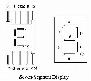 program to implement 7 segment display with 8051 With counter circuit additionally 7 segment display together with 7 segment