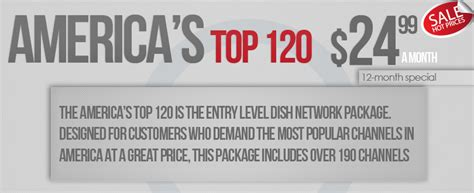 Dish Network Packages