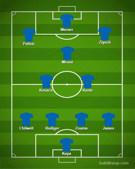 Chelsea's best XI for 2020/21 after completing Timo Werner ...