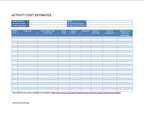 cost estimate templates poster template