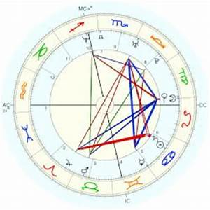 Nadya Suleman Horoscope For Birth Date 11 July 1975 Born
