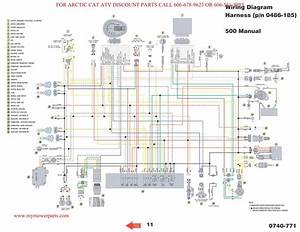 Collection Of 1999 Polaris Sportsman 500 Wiring Diagram