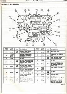 2004 Ford F250 Fuse Box Diagram  U2014 Raffaella Milanesi