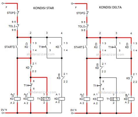nameplate motor listrik 3 fasa impremedia net