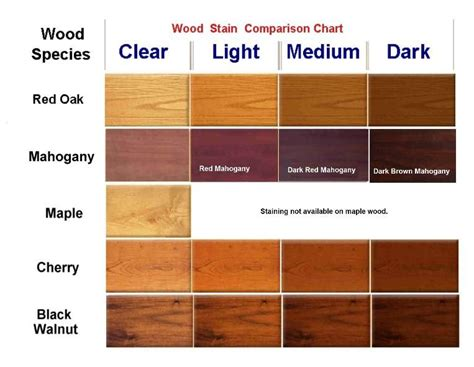 wood color chart mahogany stain color charts display s and