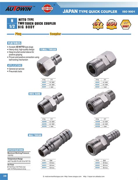 nitto type quick coupler sh manufacturer  china