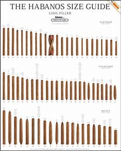 Cigar Gauge Chart The Habanos Size Guide Poster Set 2006 Review Cuban