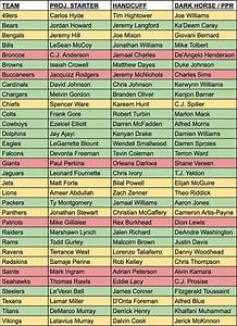 Nfl Depth Chart Cheat Sheet Football Backfield Situations By Team In 2017