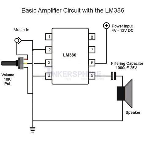 Low Voltage Audio Amplifier Tinkersphere
