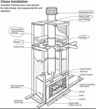 Fireplace Chimney Chase Prefab Installation Gas Framing