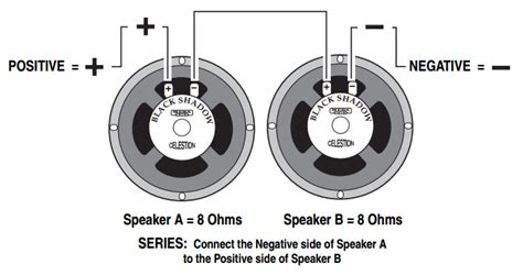 Wiring 8 Ohm Speaker In Series by What Is The Best Way To Connect Speakers Or Cabinets