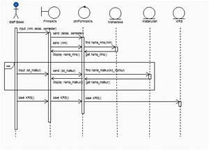 Use Case Dan Diagram Sequence