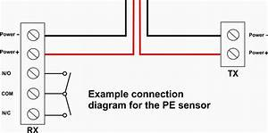Pe Sensors - Apc Pe Sensors  Upto 5mtr Sensing Range  - Sensors - Automatic Gate Opener