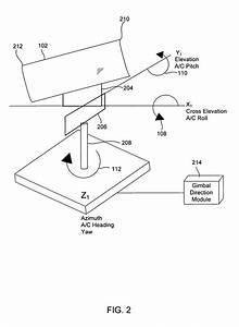 Patent Us7095376