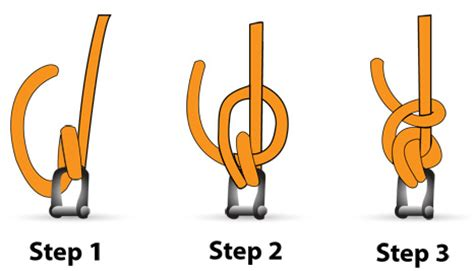 Boat Anchor Knot by How To Tie The Best Anchor Knot Anchoring Articles And