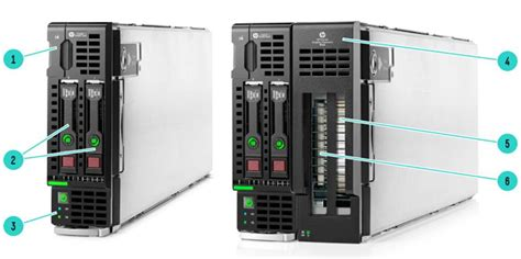 hpe proliant blc gen server blade data center solutions