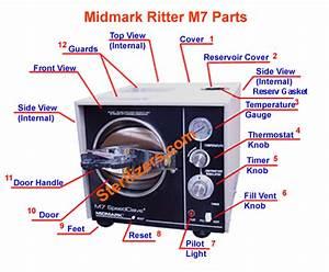 Midmark Ritter M7 Sterilizer Main View