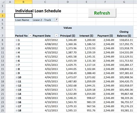 capital interest repayment tables brokeasshomecom