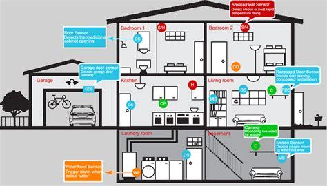 security alarm alarm systems  houses house
