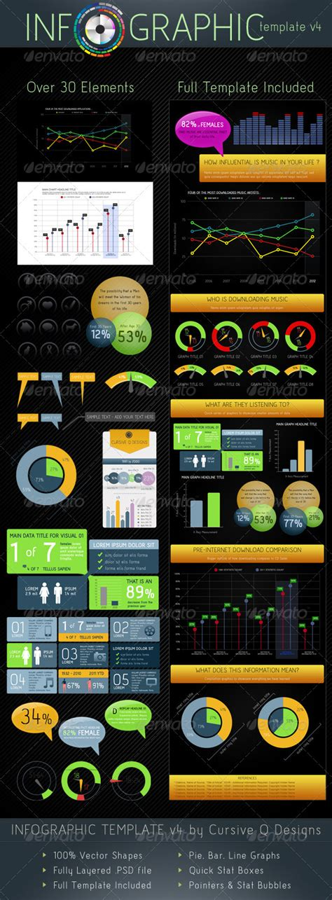 Cool Graphic Templates Photoshop by 17 Cool Infographic Design Templates Template Idesignow