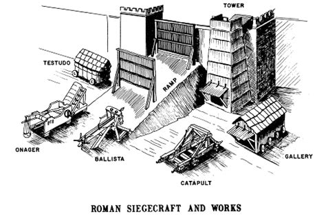 meaning of siege siege weapons facts factolex
