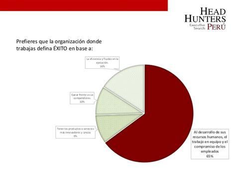 head hunters peru reporte desarrollo organizacional