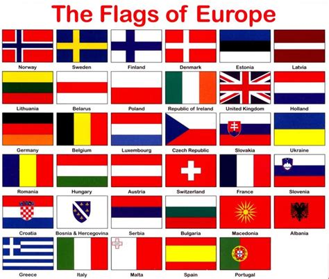 countries europe flags printable - Google Search ...
