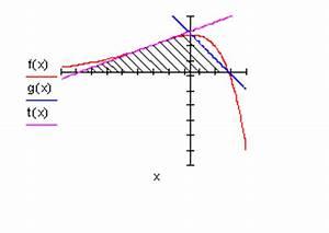 Integration Berechnen : vermischte aufgaben zur differential und integralrechnung ii ~ Themetempest.com Abrechnung