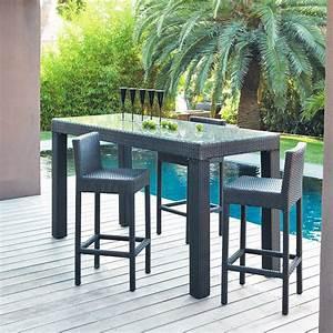 Salon De Jardin Miami : salon de jardin miami maison du monde jardin ~ Melissatoandfro.com Idées de Décoration