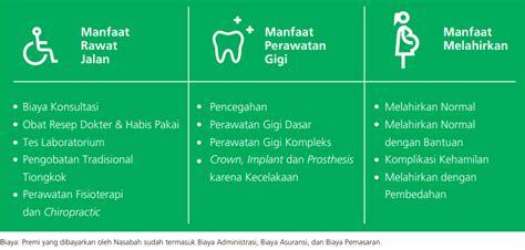 Maybe you would like to learn more about one of these? Asuransi Kesehatan Murni Dari Manulife Tanpa Investasi ...