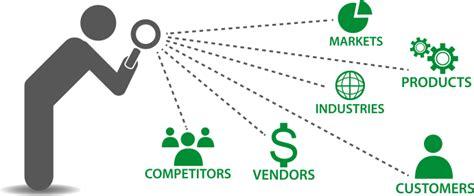 Market Research Sles market research and analysis k l associates llc