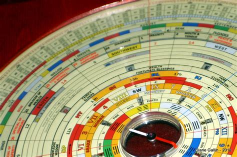 Feng Shui Directions-wind And Water Feng Shui Consulting