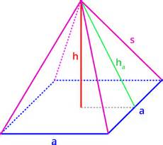 Geometrische Formen Berechnen : rechner pyramide matheretter ~ Themetempest.com Abrechnung