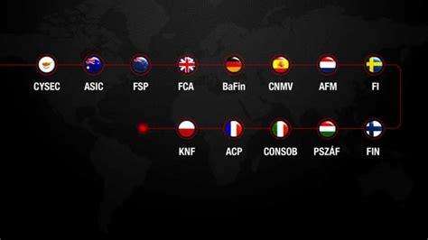 xm forex trading platform xm forex platform