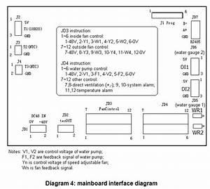 400w Tec Air Conditioner