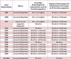 Alter Berechnen Monate : stunden berechnen bei nachtschicht oder mehrere tage excel ~ Themetempest.com Abrechnung