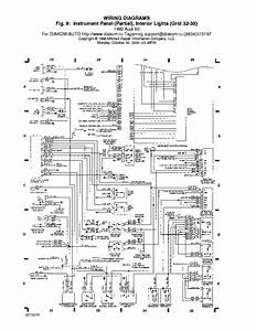 Audi 80 Muszerfal 1992 Service Manual Download  Schematics