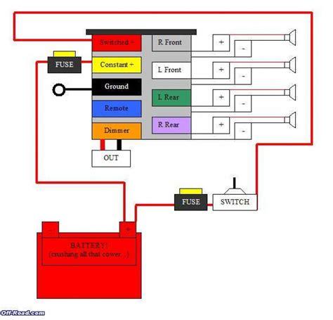 pioneer car stereo wiring diagram wellread me